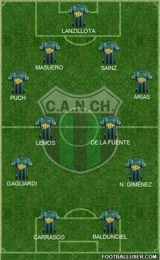 Nueva Chicago 4-4-2 football formation