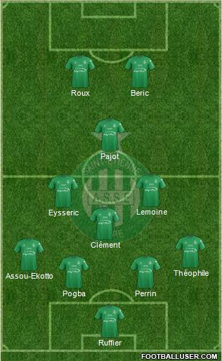 A.S. Saint-Etienne 4-3-1-2 football formation