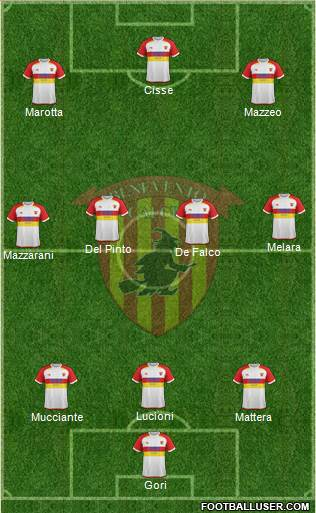 Benevento 3-4-3 football formation