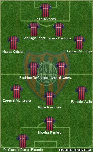 San Lorenzo de Almagro 4-4-1-1 football formation