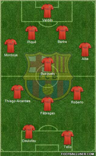 F.C. Barcelona B 4-1-3-2 football formation