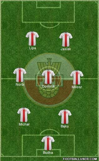 Poland 3-5-2 football formation
