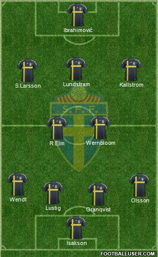 Sweden 4-5-1 football formation