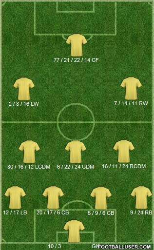 FC Tampa Bay 4-3-2-1 football formation
