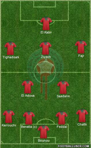 Morocco 3-5-1-1 football formation