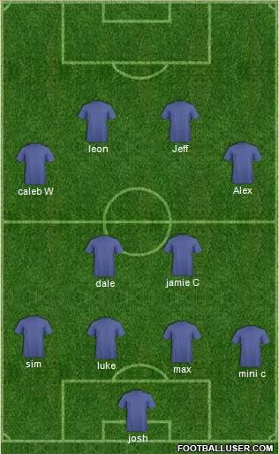 Champions League Team 4-2-4 football formation
