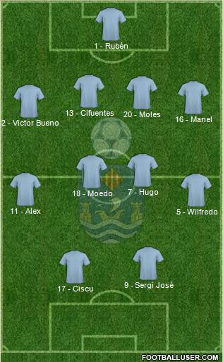 Villajoyosa C.F. 4-4-2 football formation
