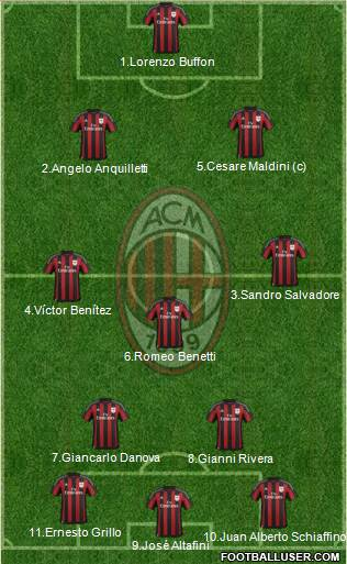 A.C. Milan 3-4-1-2 football formation