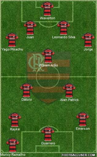 CR Flamengo 4-1-3-2 football formation
