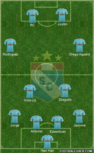 C Sporting Cristal S.A. 4-2-1-3 football formation