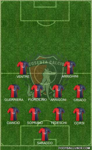 Cosenza 1914 4-4-2 football formation