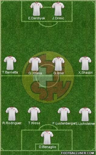 Switzerland 4-4-2 football formation