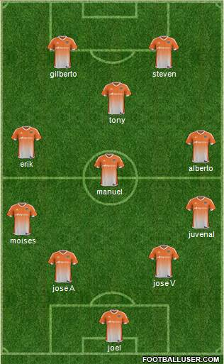 Houston Dynamo 4-3-3 football formation