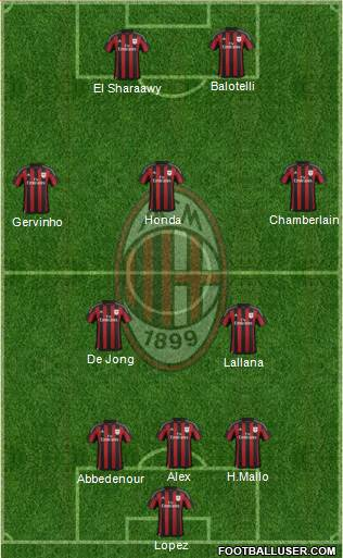 A.C. Milan 3-5-2 football formation
