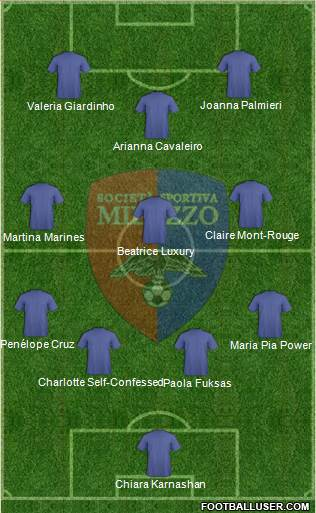 Milazzo 4-3-3 football formation
