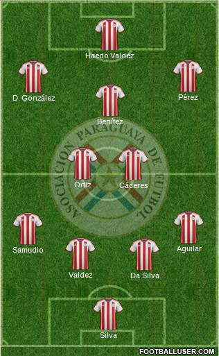 Paraguay 4-2-3-1 football formation