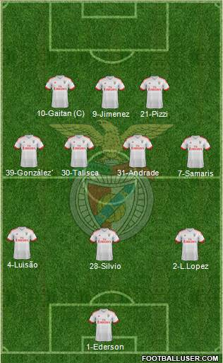 Sport Lisboa e Benfica - SAD 3-4-3 football formation