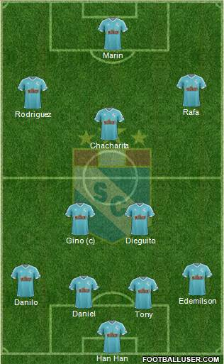 C Sporting Cristal S.A. 4-2-3-1 football formation