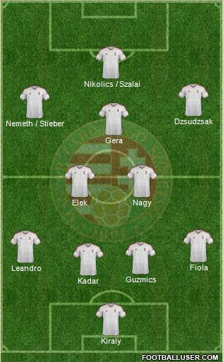 Hungary 4-2-3-1 football formation