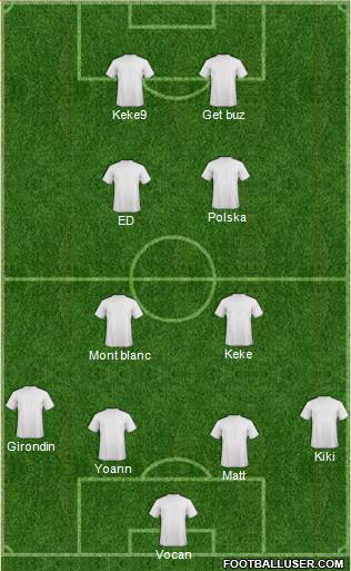 Dream Team 4-2-2-2 football formation