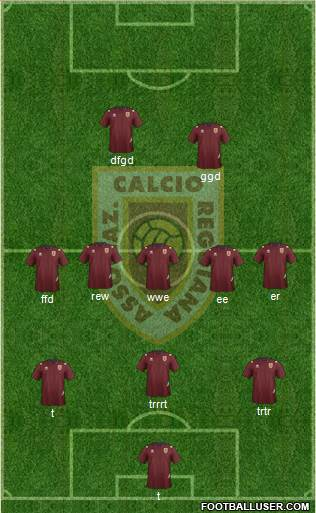 Reggiana 5-3-2 football formation
