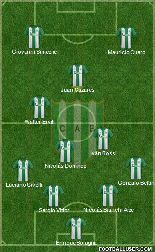 Banfield 4-3-1-2 football formation
