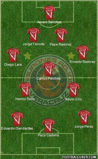 Club Tiburones Rojos de Veracruz 4-3-3 football formation