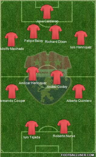 CD Plaza Amador 4-4-2 football formation
