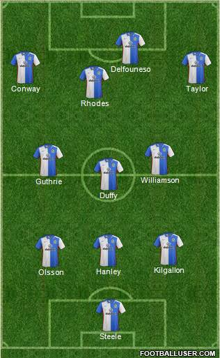 Blackburn Rovers 3-4-3 football formation