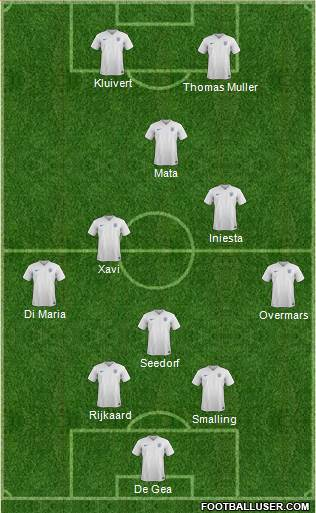 England 5-3-2 football formation