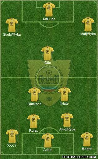 Anzhi Makhachkala 4-4-1-1 football formation
