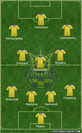 Ukraine 4-3-2-1 football formation