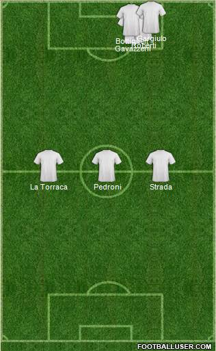 Gold Coast United 4-3-1-2 football formation