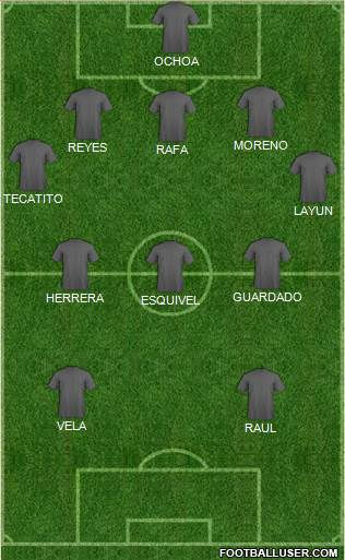 Champions League Team 5-3-2 football formation