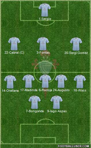 R.C. Celta S.A.D. 3-4-3 football formation