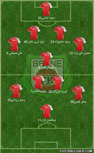 Bryne FK 4-1-4-1 football formation