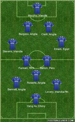 Portsmouth 4-2-3-1 football formation