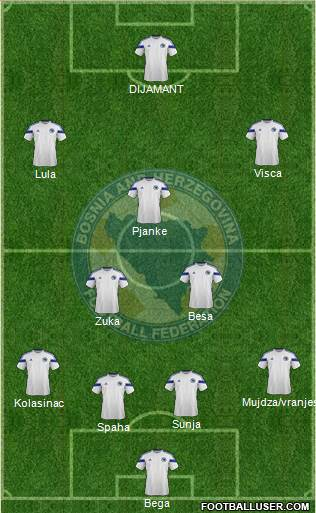 Bosnia and Herzegovina 4-5-1 football formation