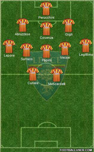 Lecce 3-5-2 football formation