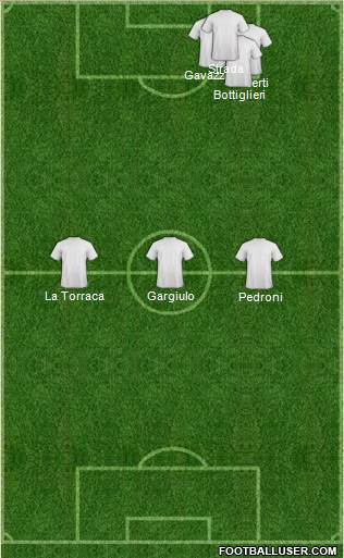 Gold Coast United 4-2-4 football formation