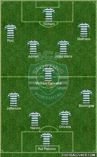 Sporting Clube de Portugal - SAD 4-1-4-1 football formation