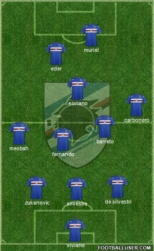 Sampdoria 3-5-1-1 football formation