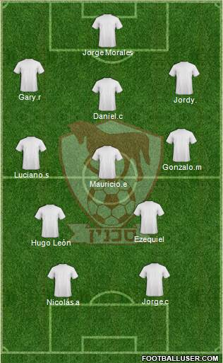 Hapoel Bnei Sakhnin 4-4-2 football formation