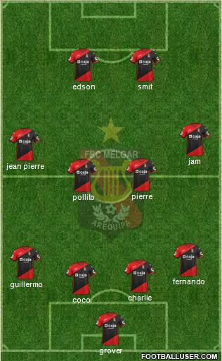 CFBC Melgar 4-4-2 football formation