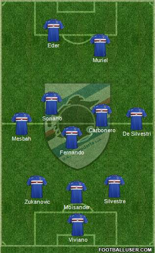 Sampdoria 3-5-2 football formation