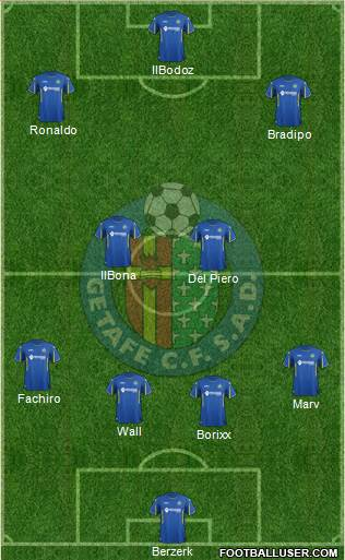 Getafe C.F., S.A.D. 4-3-3 football formation
