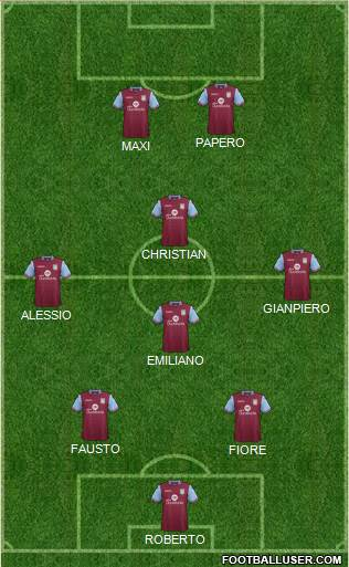 Aston Villa 4-2-1-3 football formation