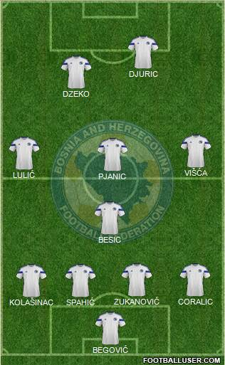 Bosnia and Herzegovina 4-3-2-1 football formation