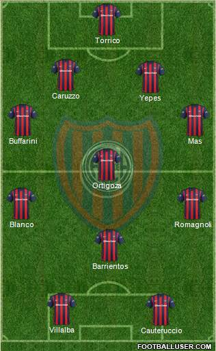 San Lorenzo de Almagro 4-1-2-3 football formation