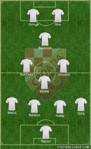 NK Croatia Sesvete 3-5-1-1 football formation